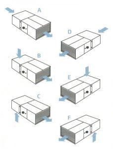 Generator aer cald interior orizontal configuratie